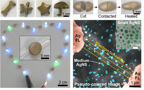Highly conductive healable nanocomposites afterbeing damaged and having various form modifications based on a network ofsilver nanosatellite particles